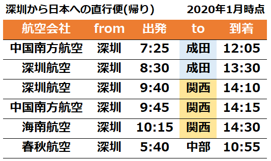 f:id:sinsenmatome:20200109182618p:plain