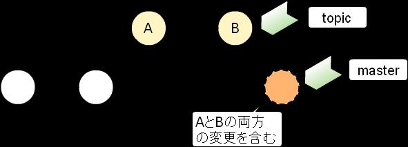 f:id:sinsoku:20111025074942p:image