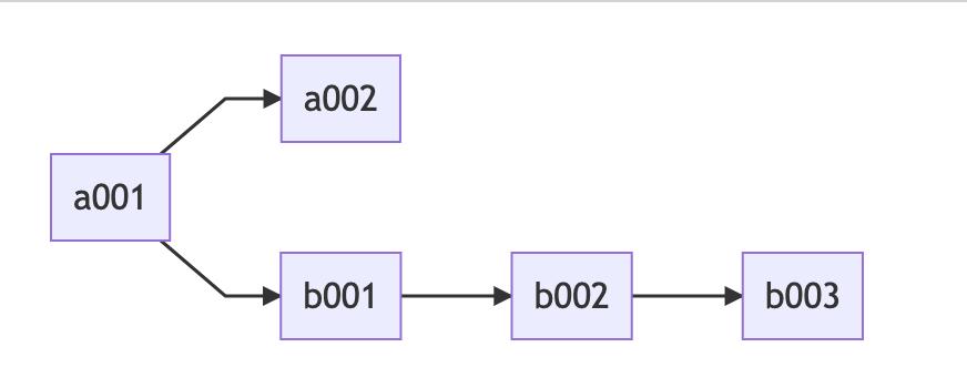 f:id:sinsoku:20200211234320p:plain