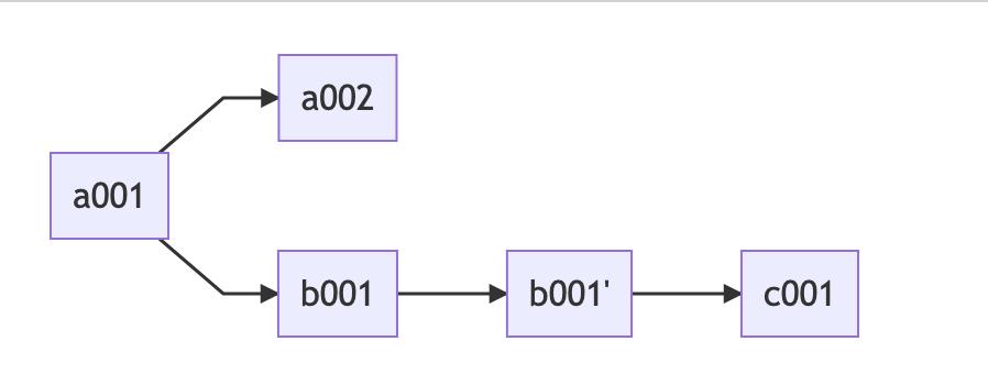 f:id:sinsoku:20200212002638p:plain