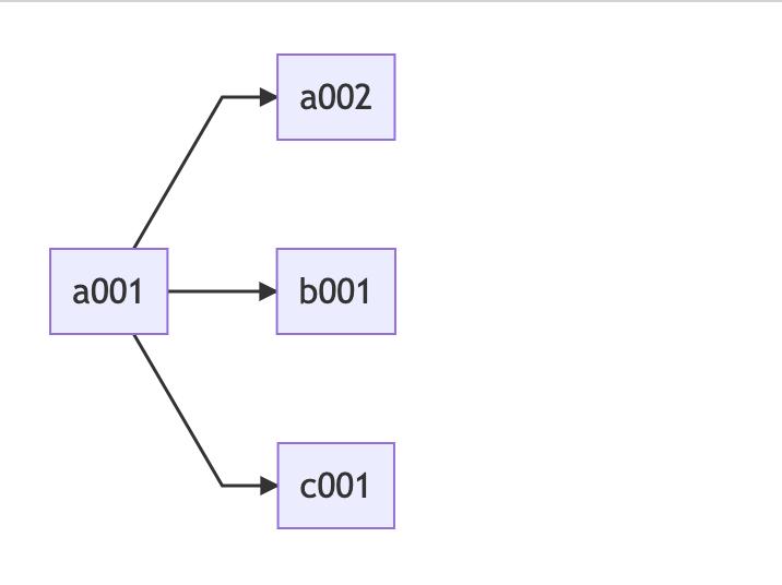 f:id:sinsoku:20200212002647p:plain