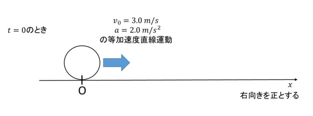 f:id:sinwazemi:20170523134542j:plain