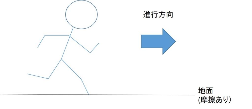 f:id:sinwazemi:20170525155853j:plain