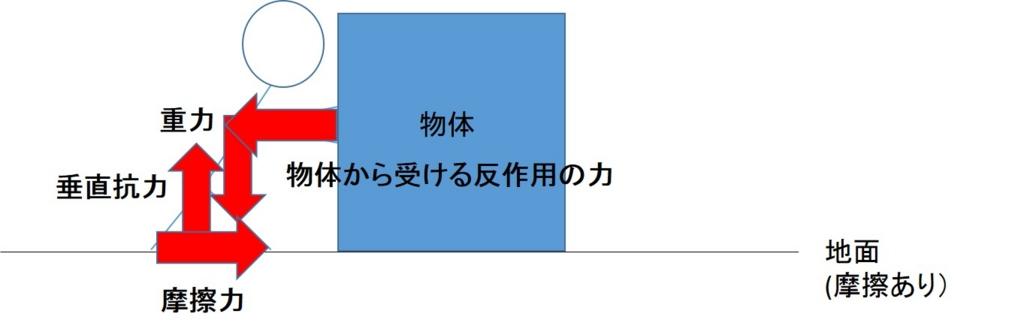 f:id:sinwazemi:20170525160957j:plain