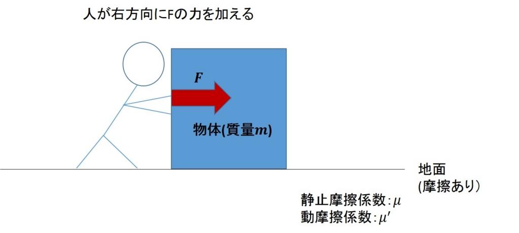 f:id:sinwazemi:20170527152500j:plain