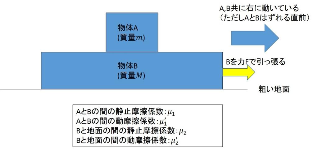 f:id:sinwazemi:20170529130558j:plain