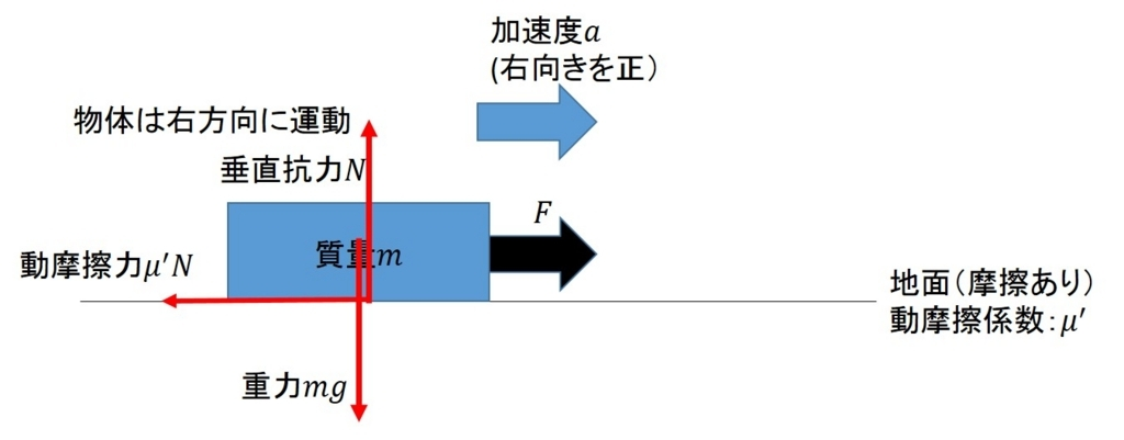 f:id:sinwazemi:20170601112249j:plain
