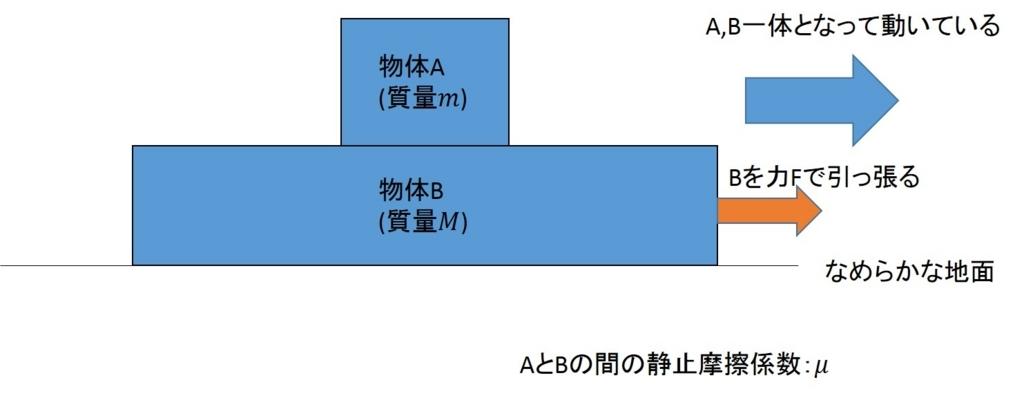 f:id:sinwazemi:20170603112935j:plain