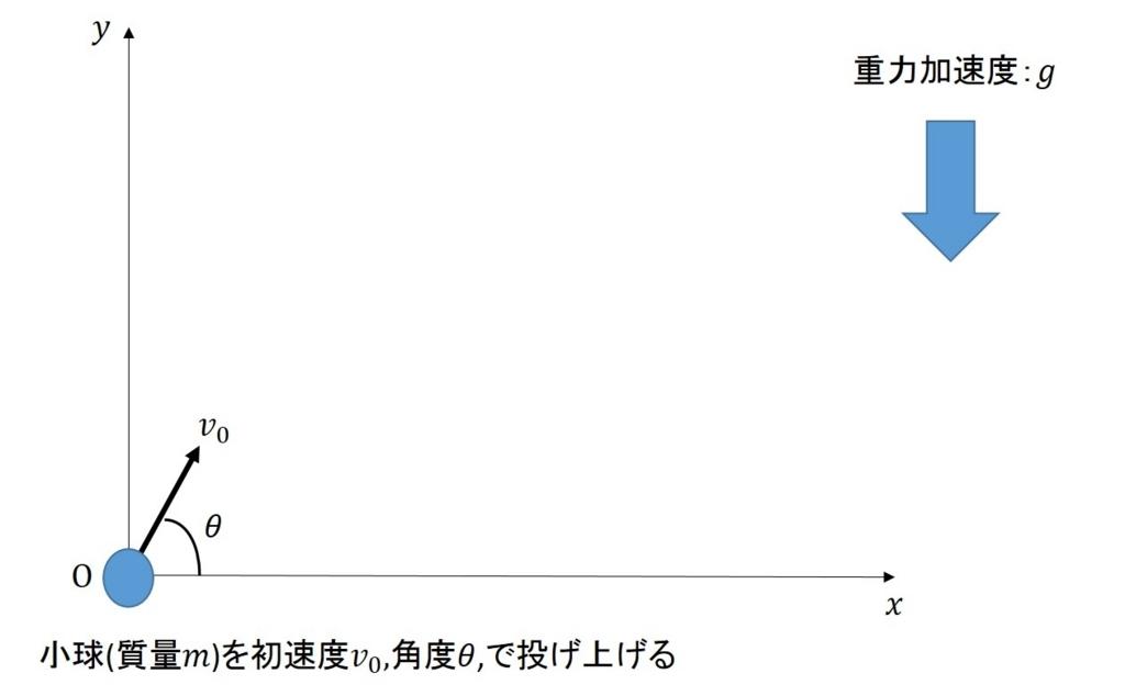 f:id:sinwazemi:20170605100130j:plain