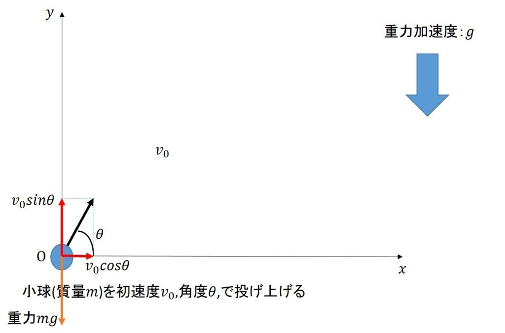 f:id:sinwazemi:20170605100342j:plain