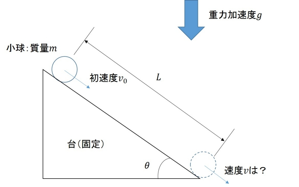 f:id:sinwazemi:20170614124005j:plain