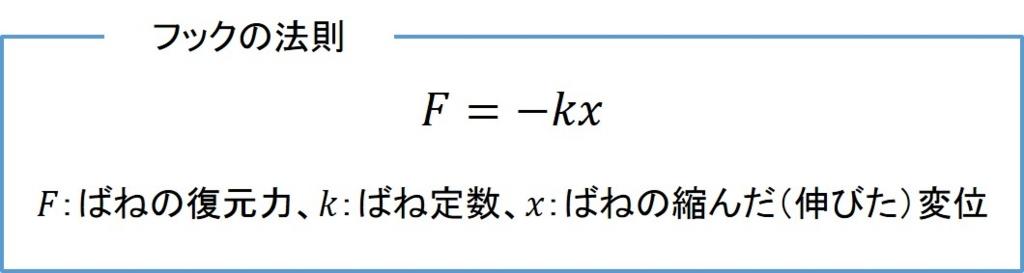 f:id:sinwazemi:20170616115626j:plain