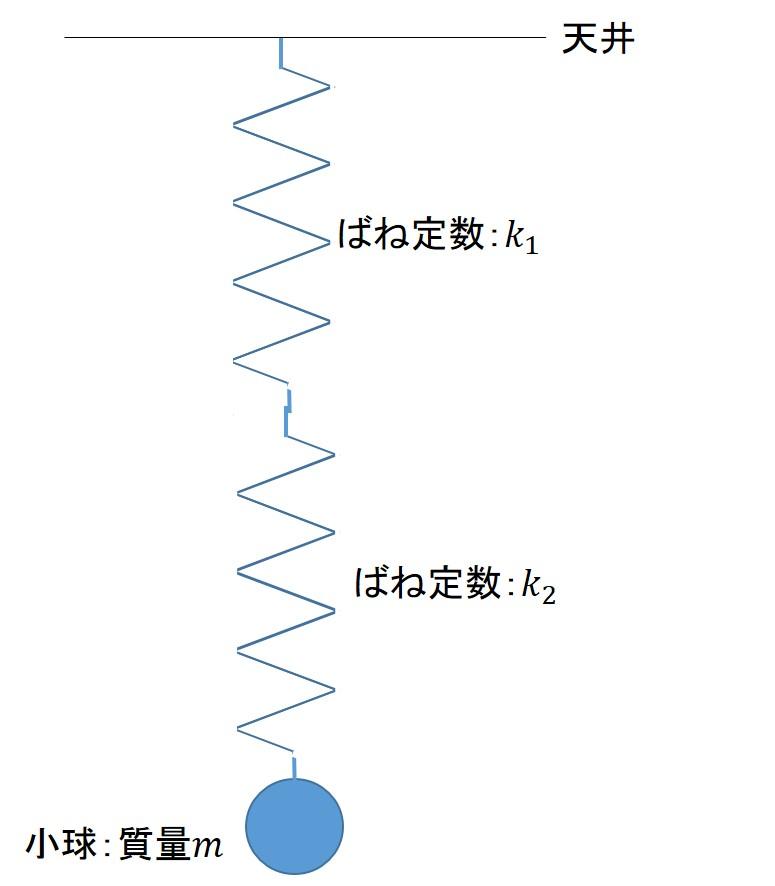f:id:sinwazemi:20170616115732j:plain