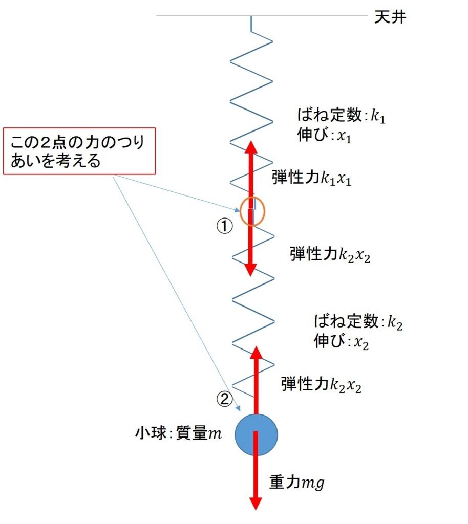 f:id:sinwazemi:20170616232432j:plain