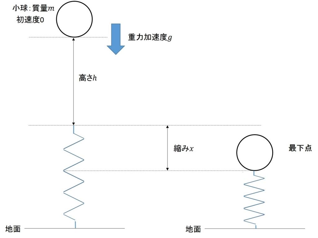 f:id:sinwazemi:20170618221618j:plain