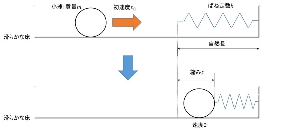 f:id:sinwazemi:20170620111237j:plain