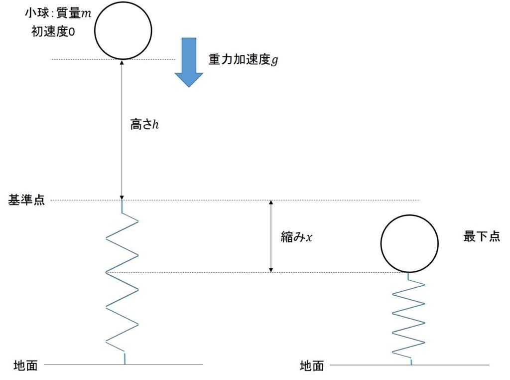 f:id:sinwazemi:20170620111354j:plain