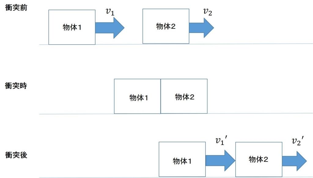 f:id:sinwazemi:20170627134256j:plain