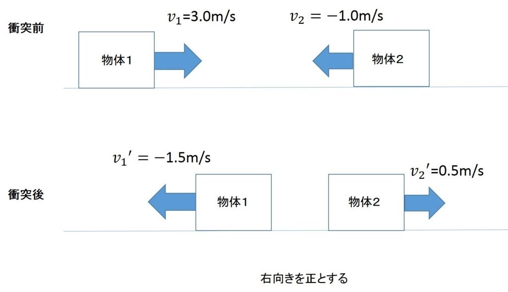 f:id:sinwazemi:20170627134336j:plain