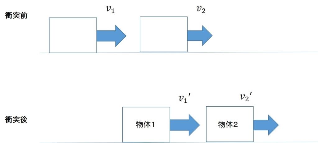 f:id:sinwazemi:20170712111534j:plain