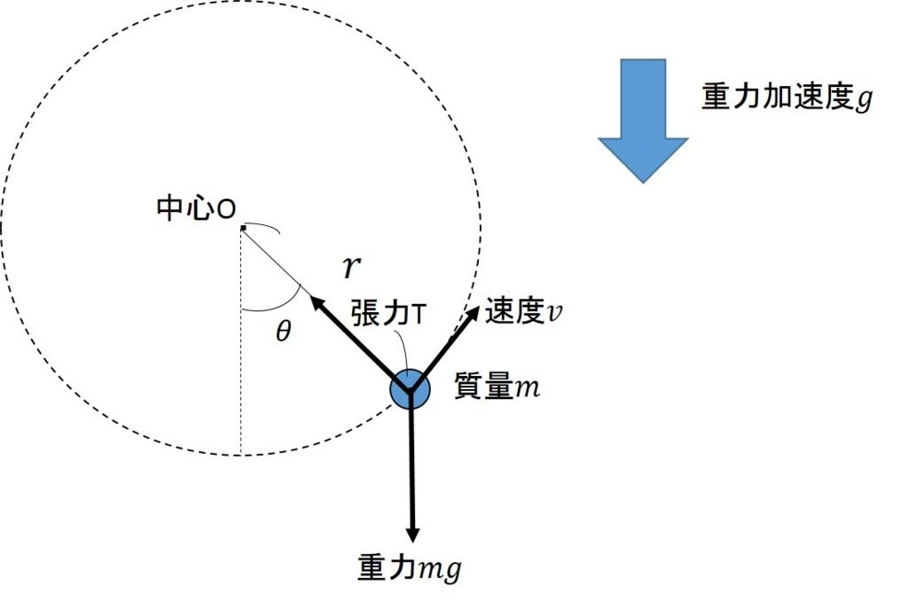 f:id:sinwazemi:20180613124128j:plain
