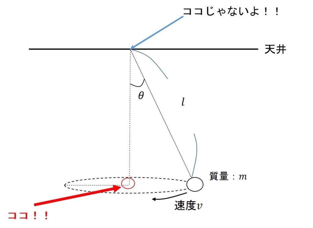 f:id:sinwazemi:20180615131808j:plain
