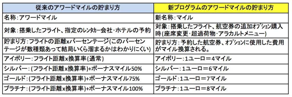 f:id:sio-chan:20180222024949p:plain