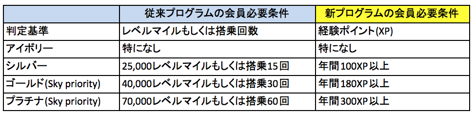 f:id:sio-chan:20180222025008p:plain