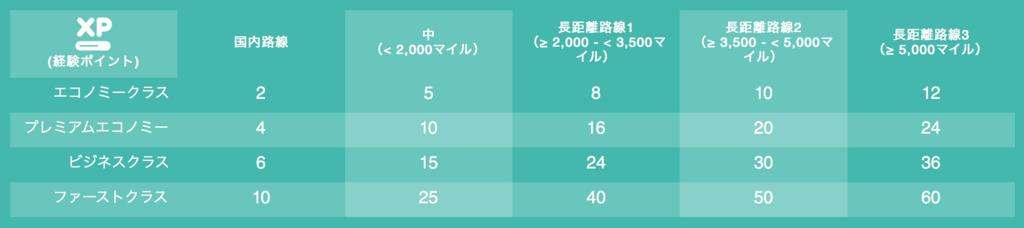 f:id:sio-chan:20180222041650p:plain
