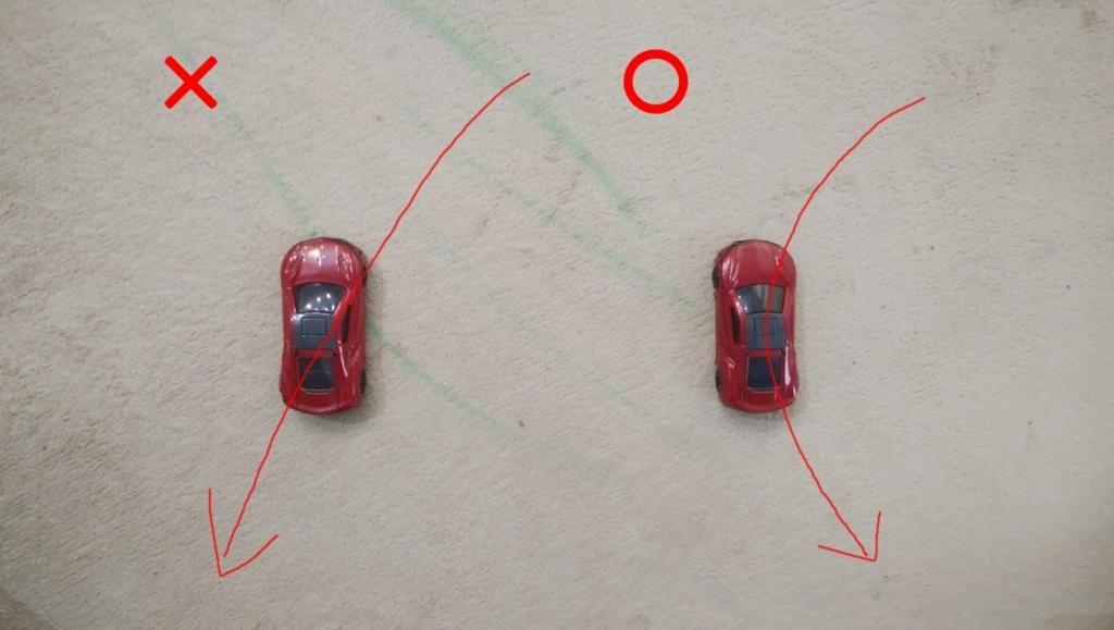 右に切り返した状態での車の後進イメージ