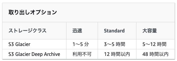 f:id:sion_cojp:20210316145443p:plain:w400