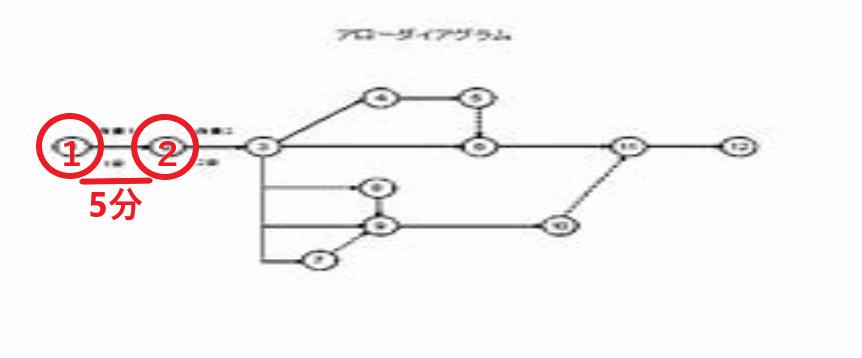 f:id:sipen:20200213040103p:plain