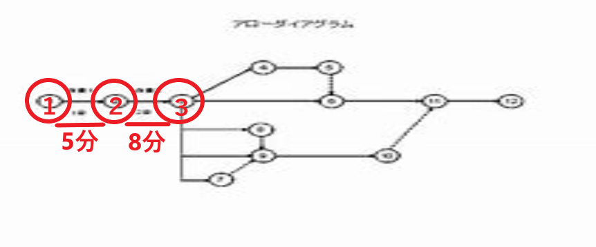 f:id:sipen:20200213040506p:plain