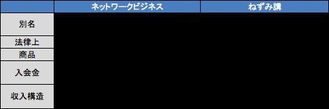 f:id:sippuu0517:20160511230500p:plain