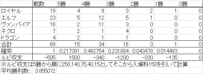 f:id:siraisatoru:20160928220806p:plain