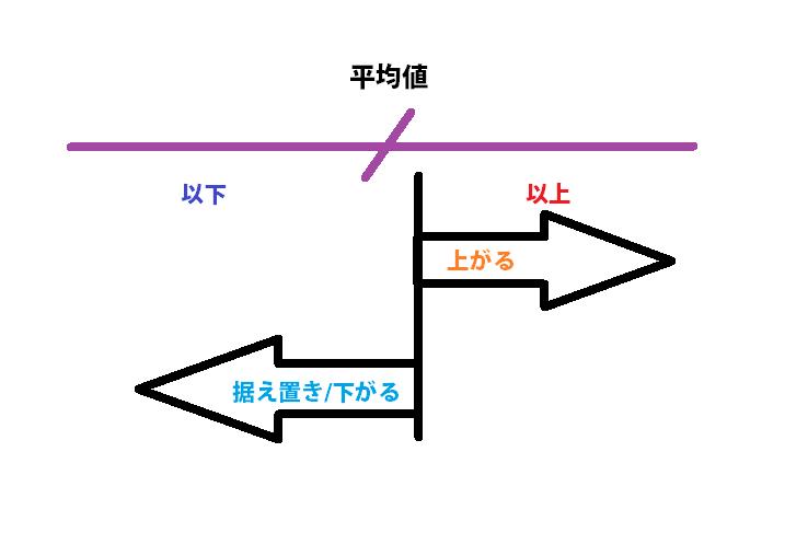 f:id:sirataki76:20170117203555p:plain