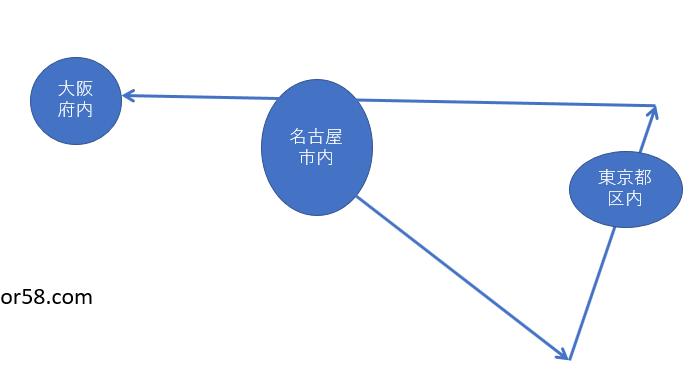 f:id:siratuyu200345:20171216181258p:plain