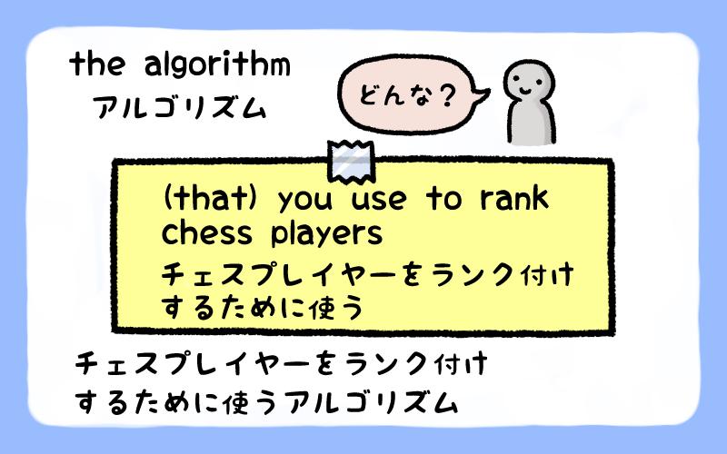 チェスプレイヤーをランク付けするために使うアルゴリズム  コピー