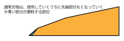 f:id:siro_yagi:20170111220512j:plain