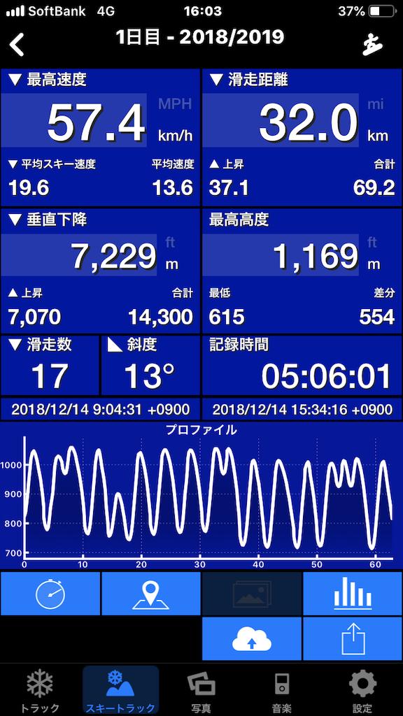f:id:sirokuma390:20181220084653p:image