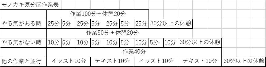 f:id:siromonox:20210309232358j:plain