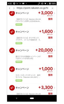 Rakuten UN-LIMIT申し込みキャンペーンの特典で付与された楽天ポイント
