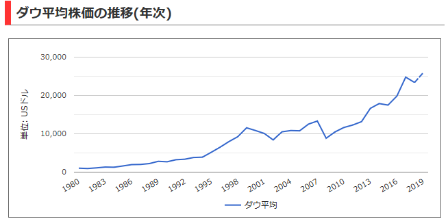 f:id:siroyama7:20190501122254p:plain