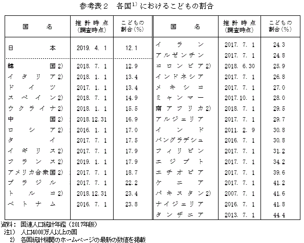 f:id:siroyama7:20190505074828p:plain