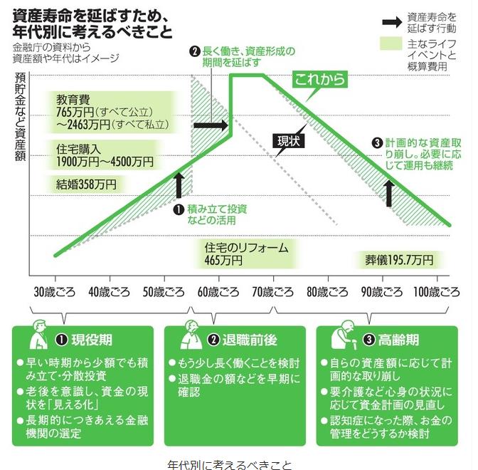 f:id:siroyama7:20190529204602p:plain