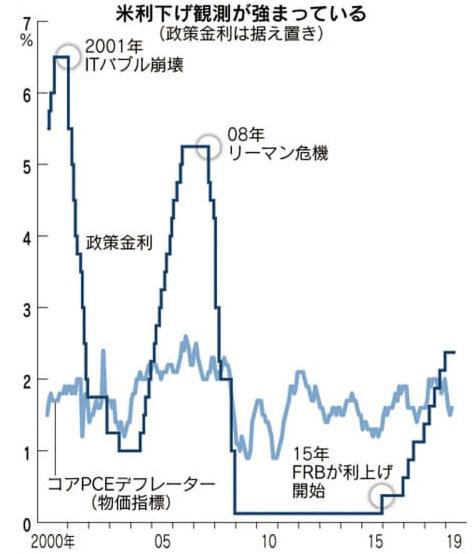 f:id:siroyama7:20190622121927p:plain