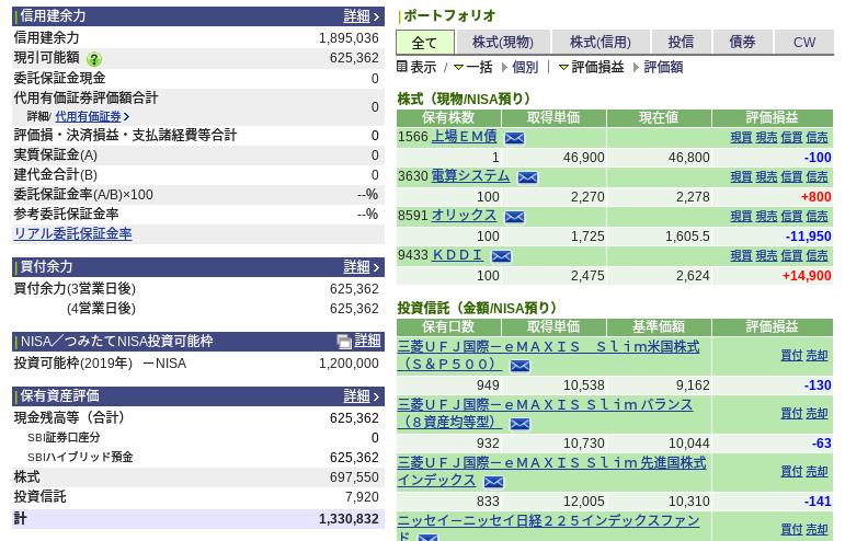 SBI証券 資産報告