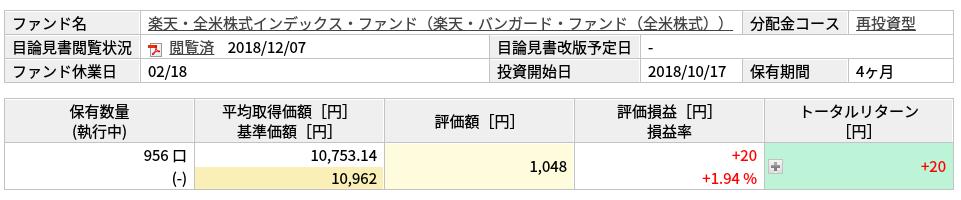 「楽天・全米株式インデックス・ファンド」