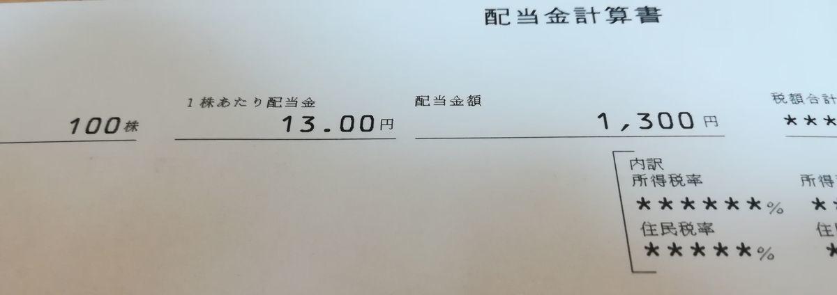 電算システム(3630)から配当金