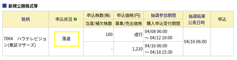 みずほ証券IPO落選